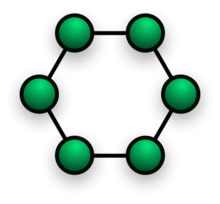 Ring Topology of computer networking