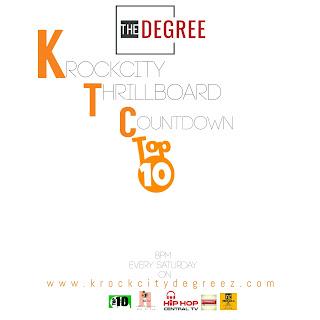 Xtras: Krockcity Thrillboard Top10 Countdown (Coming Soon)