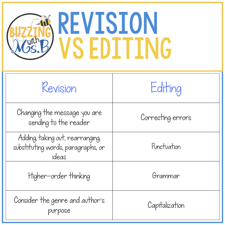 small resolution of Buzzing with Ms. B: Why Kids Don't Revise...and What to Do About It *Free  download!