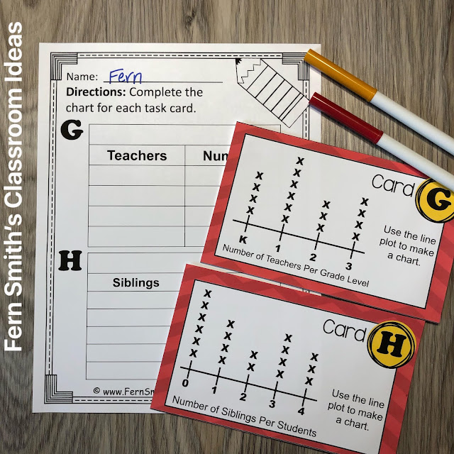 Click Here to Download This Third Grade Math Use and Make Line Plots Task Cards Resource For Your 3rd Grade Math Center Today!