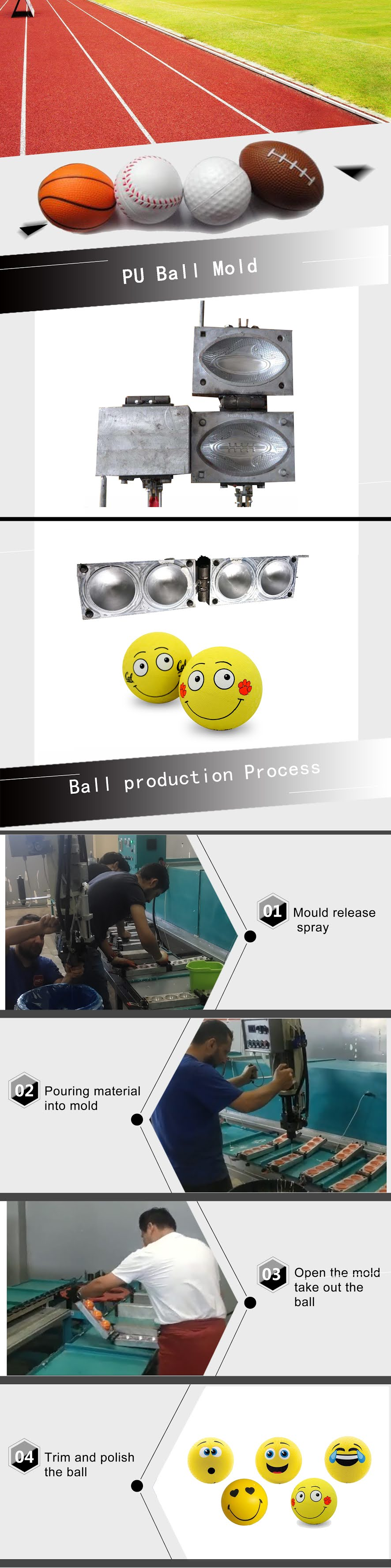 baseball pu ball making process