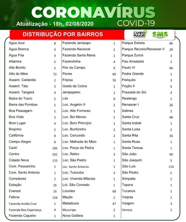 Idoso de 63 anos é a 31ª vítima fatal do novo coronavírus em Campo Maior