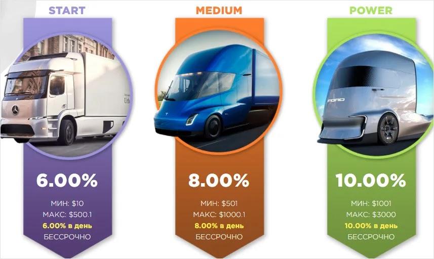 Инвестиционные планы Road Energy