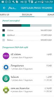 Cara Menambah Kapasitas RAM Android Dengan Mudah