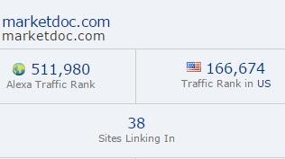 MarketDoc ranking