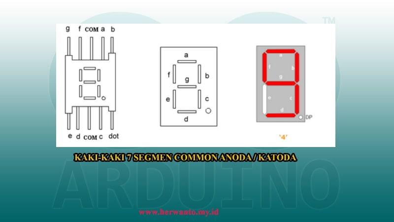 kaki-kaki 7 segment 1 digit common anoda / katoda