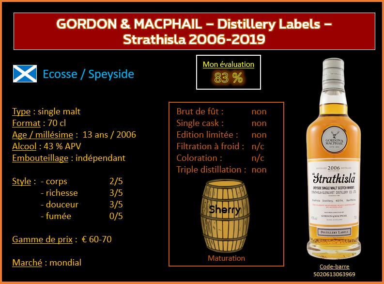 Review #826 : Gordon & McPhail – Distillery Labels – Strathisla 2006