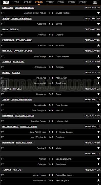 Hasil Pertandingan Sepakbola Tadi Malam, Selasa Tgl 23 - 24 Februari 2021
