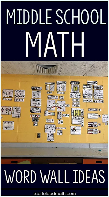 Are you looking to add a math word wall to your middle school math classroom? In this post I highlight math word walls for 6th grade, 7th grade and 8th grade.