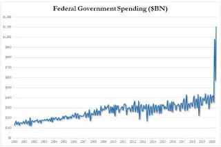 covid-19 ekonomik krizi