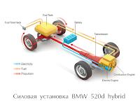 silovaya-ustanovka-bmw-520d-hybrid-shema