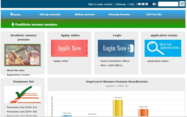 vidhwa pension online application