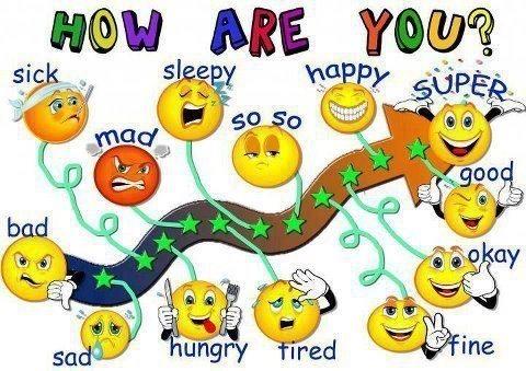 INGLÊS É NICE: How are you feeling today!!!