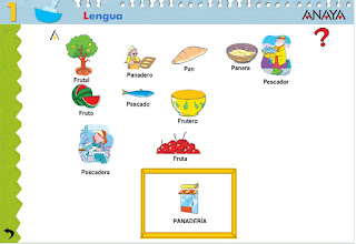 http://www.juntadeandalucia.es/averroes/centros-tic/41009470/helvia/aula/archivos/repositorio/0/57/html/datos/01_lengua/03_Recursos/01_t/actividades/vocabulario/01.htm