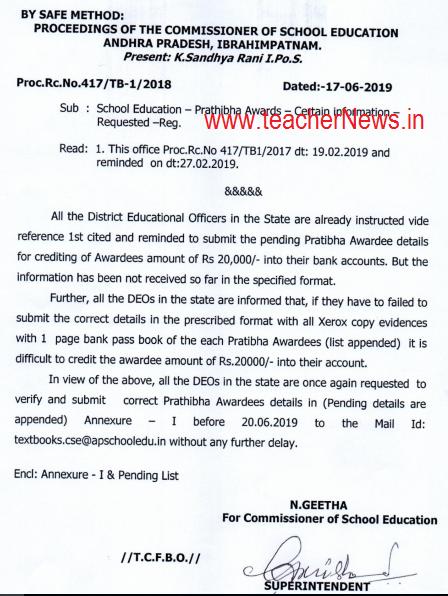 Prathibha Awards Certain Information of pending Pratibha Awardee details 2019