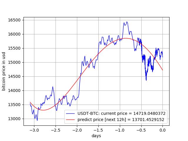 Usdt And Usd Difference Bitfinex Qtm – Boraklar İnşaat