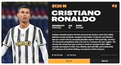 Athlete-Cristiano-Ronaldo