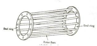 induction motor in hindi