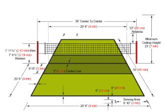 Ukuran Lapangan Bola Voli Standar nasional Dan Internasional