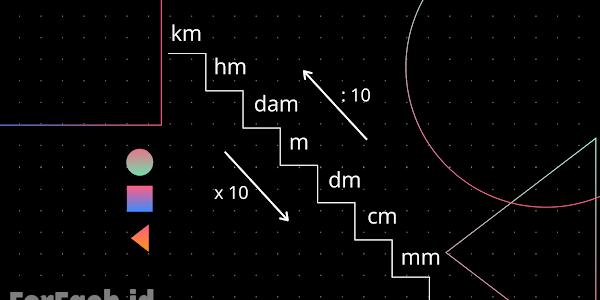 Memahami Perhitungan Jarak dan Panjang Serta Konversinya