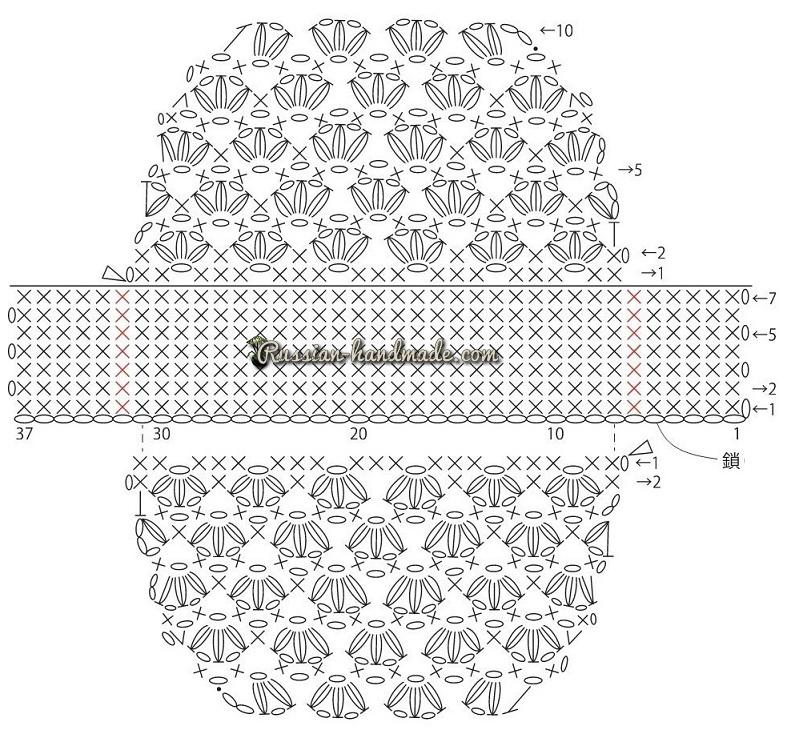 Косметичка крючком. Схемы вязания (2)