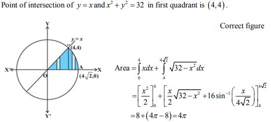 ncert solution class 12th math Answer 35