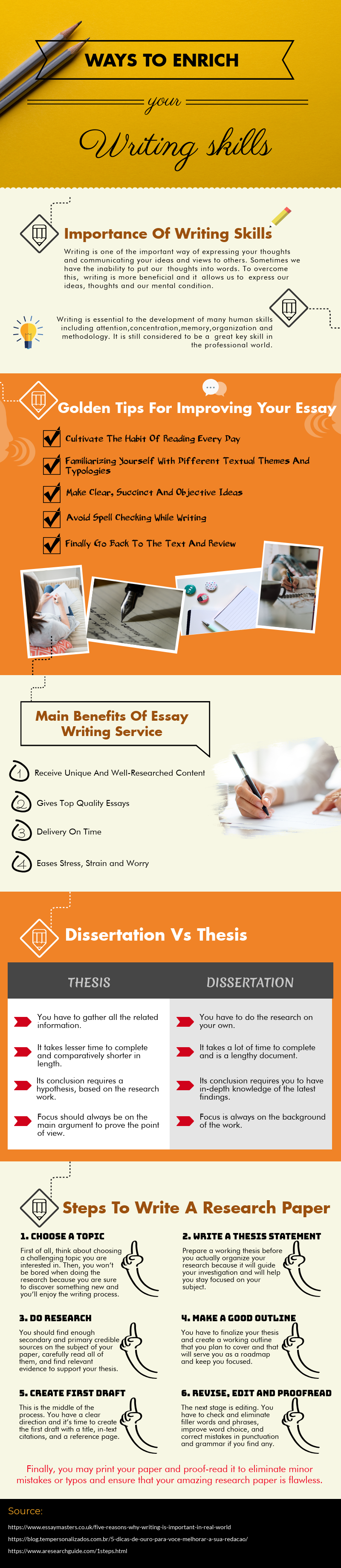 Tips for Writing the Introduction of an Essay #infographic