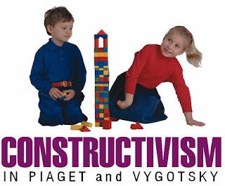 Pembelajaran Konstruktivisme - Teori belajar konstruktivisme