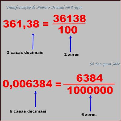 Exemplos da transformação de números decimais em frações decimais