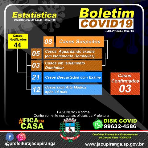Jacupiranga soma 03 casos confirmados do Coronavírus - Covid-19