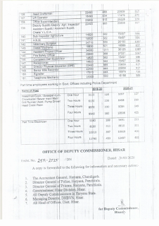 Hisar DC Rate 2021 Page 4