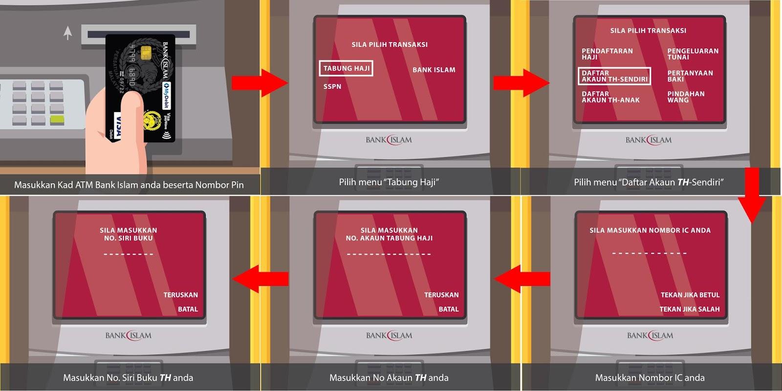 Bergambar Cara Link Kad Atm Bank Anda Dengan Akaun Tabung Haji Th Terkini