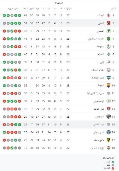 بث-مباشر-لمباراة-الأهلي-VS-البنك-الأهلي-بالدوري-المصري-الممتاز