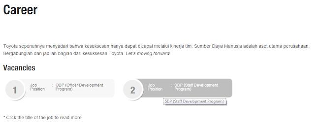 5 Lowongan Kerja PT. Toyota Astra Motor Tbk Terbaru 2019