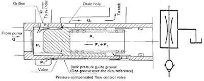flow check valve