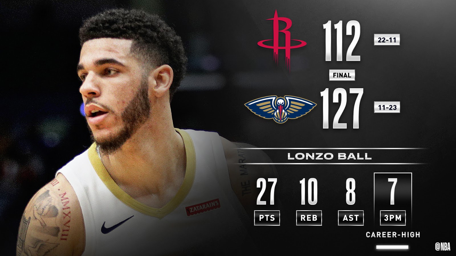 12 29 Game Day Lakers Vs Mavs Rockets Vs Pelicans