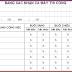 Mẫu Bảng xác nhận theo dõi ca máy thi công hàng ngày ở công trường (file excel)
