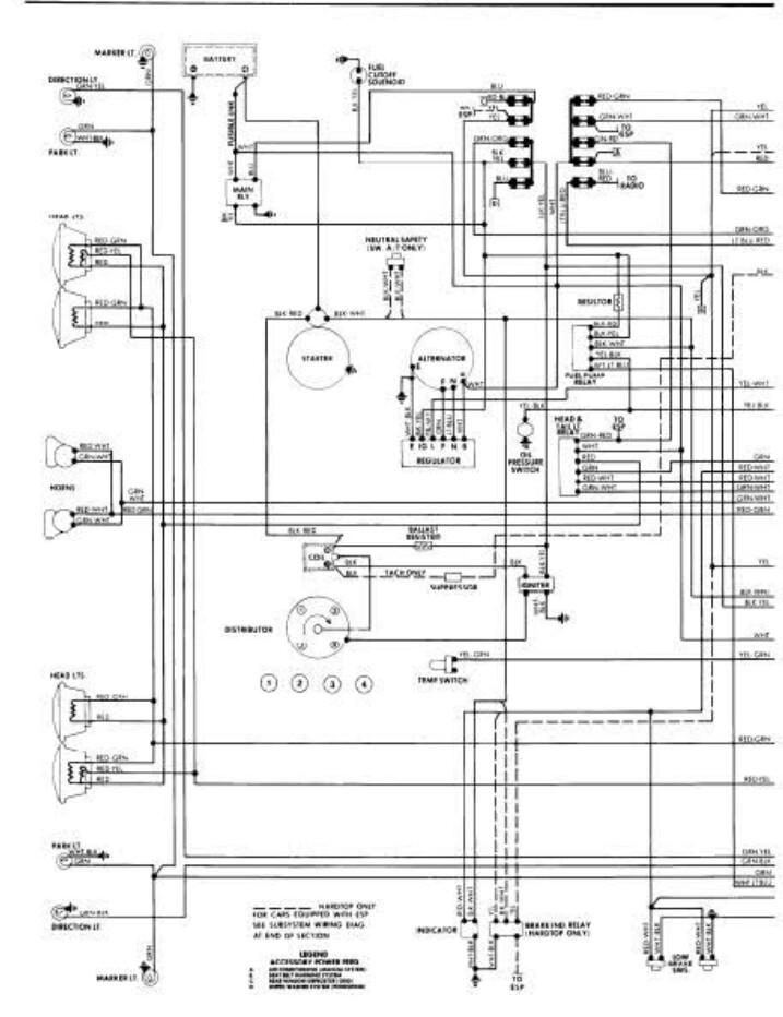 Diagram Wiring Diagram Kelistrikan Body Mobil Full Version Hd Quality Body Mobil Structuredpremium K Danse Fr
