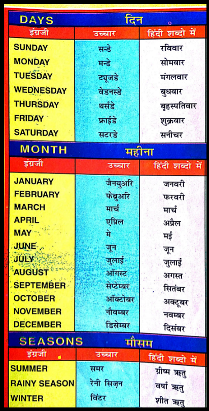 इंग्रजी महीनों और दिनों का हिंदी अनुवाद