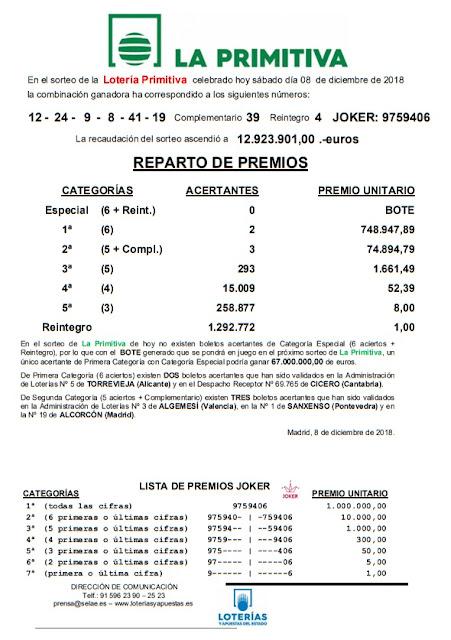 LOTERIA PRIMITIVA SABADO 8 DICIEMBRE 2018