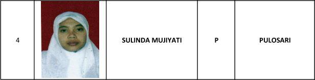4 Sulinda Mujiyati