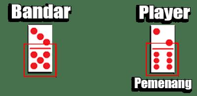 Cara Menentukan Pemenang Adu Balak Bandar66