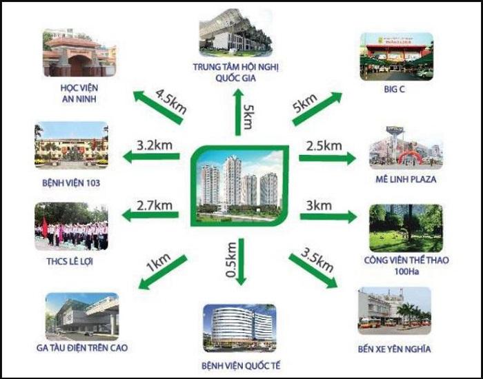 Vị trí khu đô thị Văn Khê ở đâu? Ưu & Nhược điểm từ vị trí