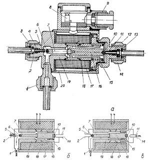 Электромагнитный клапан типа КЭ-2ХЛ4