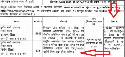 REET Salary of Elementary Teacher Level 1 2021