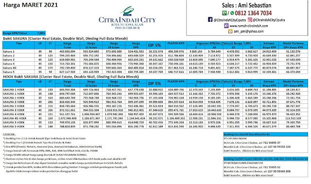 Harga Rumah Sakura Citra Indah City Maret 2021