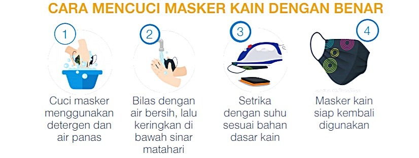 cara mencuci masker kain