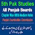 5th Class Pakistan Studies Punjab Board PDF Updated Notes