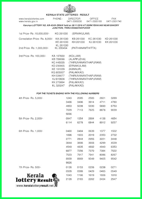 Kerala Lottery Result 30-11-2019 Karunya KR-424 (keralalotteryresult.net)--