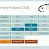 Java EE 8 - Nuevas características